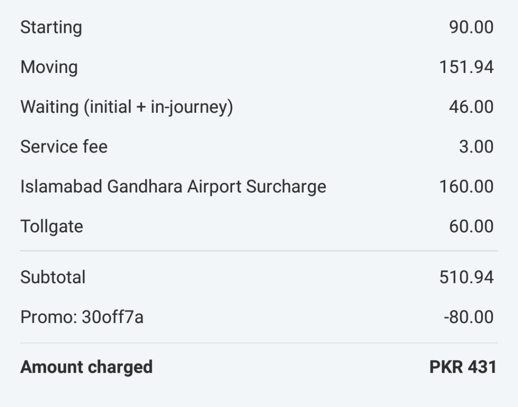 Careem Brakedown Fare 1024x804 - Careem App Glitch Causing Extra Charges
