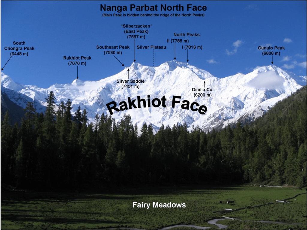 Nanga Parbat north annotated 1024x768 - Nanga Parbat: The killer mountain world's 9th highest peak