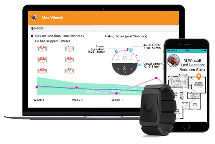 carepredict ces 2019 1 - Top Ten Health Gadgets That Can Change The Way You Live