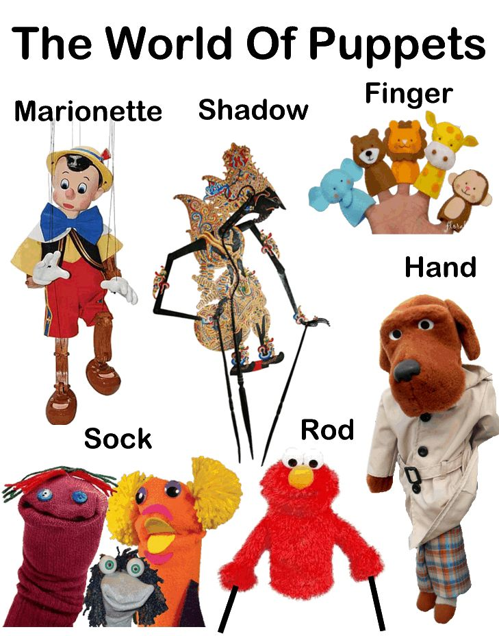 116a0c78e577df465b82626c77aef4cc - The Art Of Puppetry